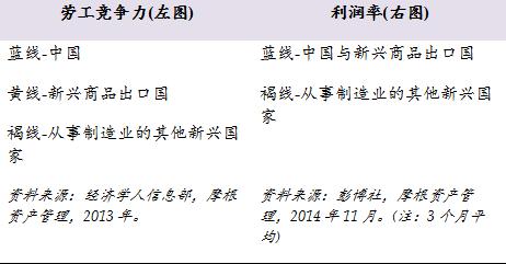 Aspire_JP Morgan pic table