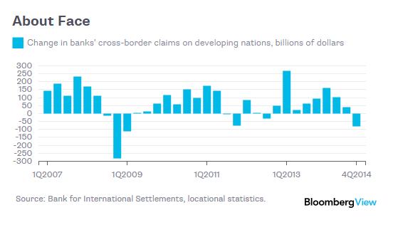 资料来源:国际清算银行,地区统计