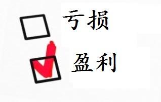 Tick-profit-320x236 chinese_1