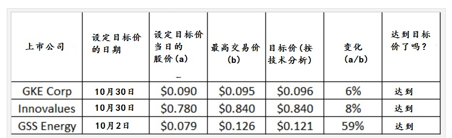 资料来源:林伟杰,2015年12月4日