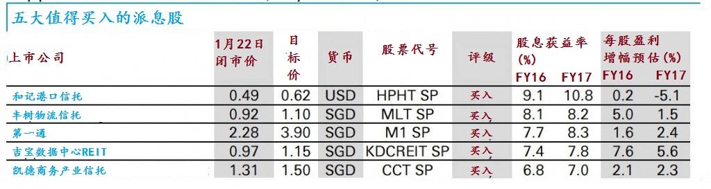 资料来源:德意志银行、彭博社