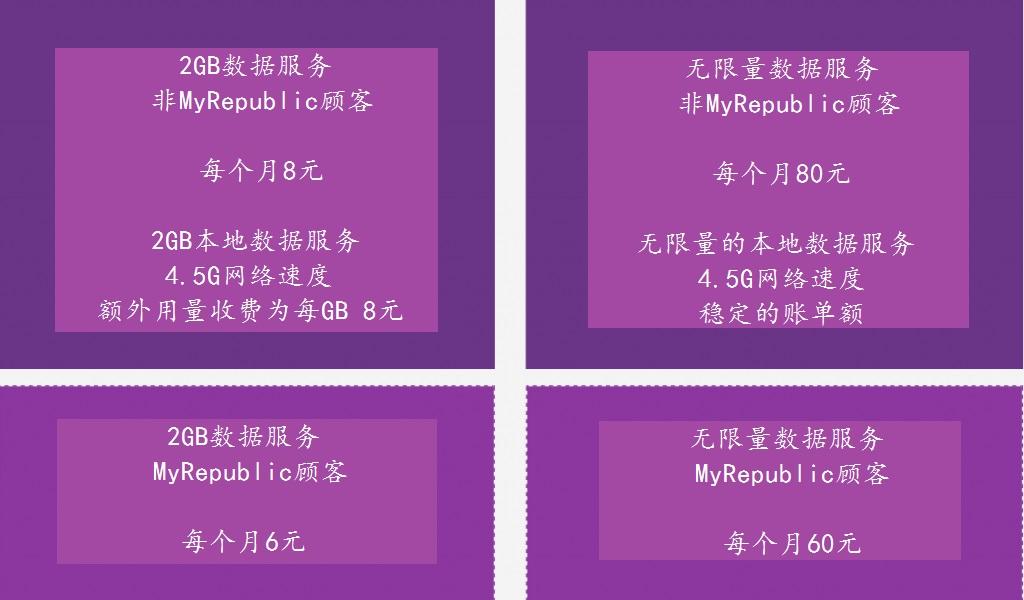 MyRrepublic的配套建议。资料来源:MyRepublic