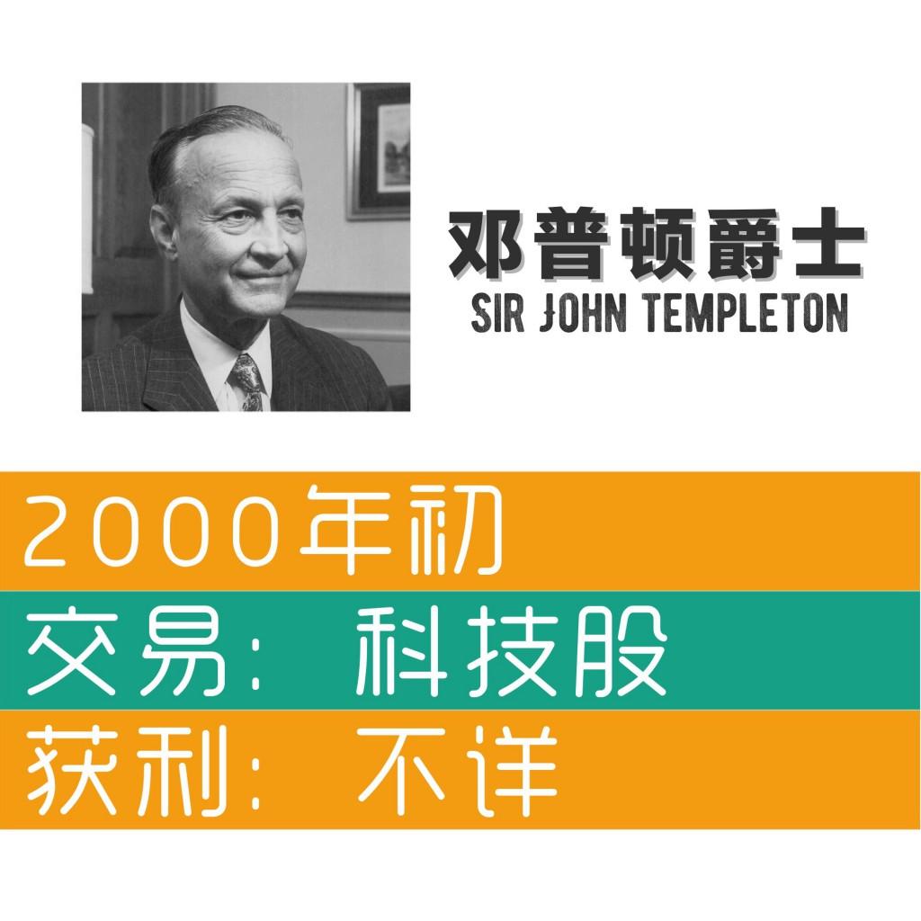 Sir Templeton