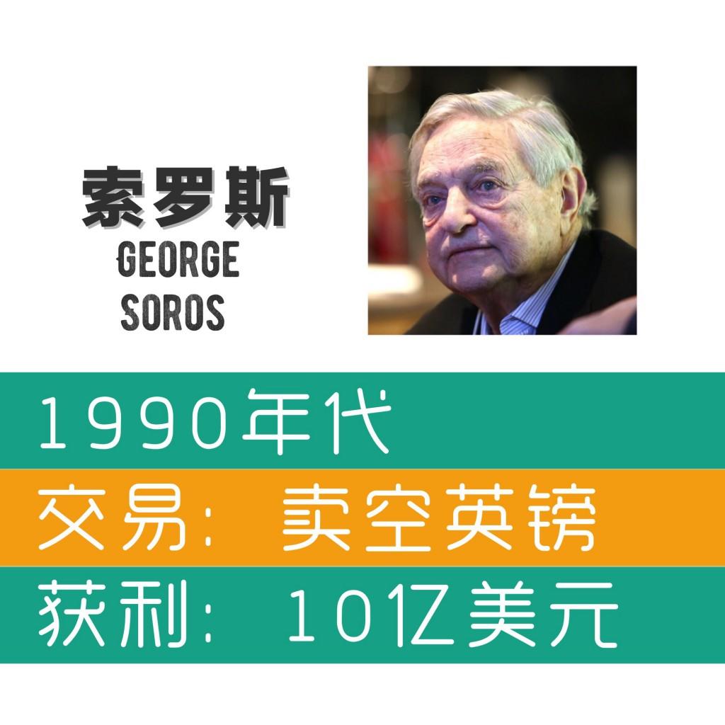 Soros Pound