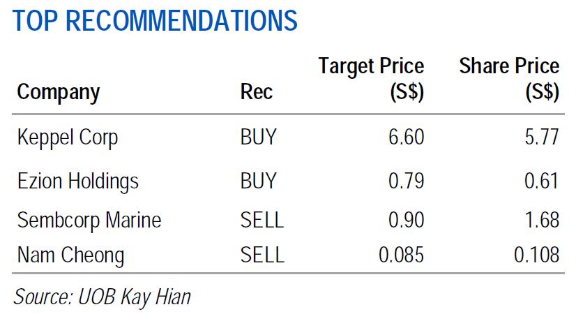 大华继显设定的目标价;股价为3月9日的闭市价