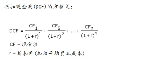 discounted-cash-flow-method_chinese 160316