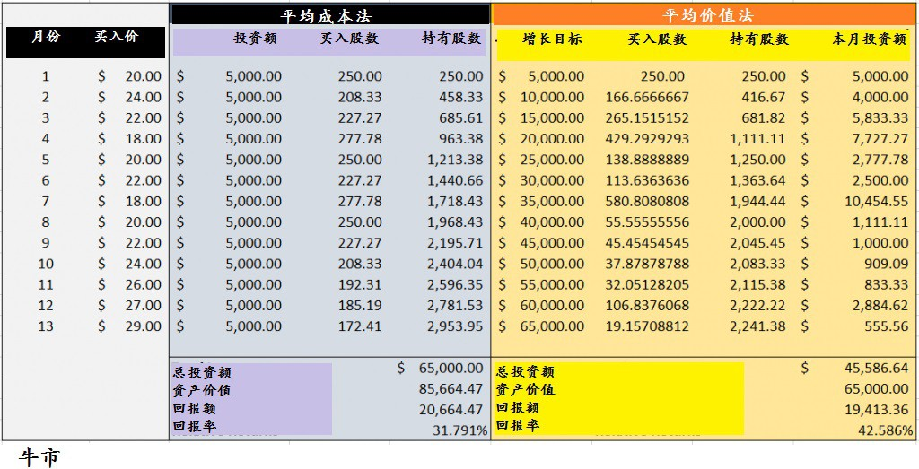 Value_Invest_-_Bull-1024x496_chinese_250516