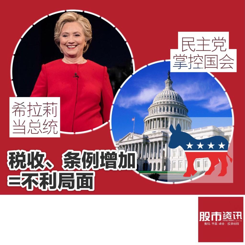 Hillary Presidency