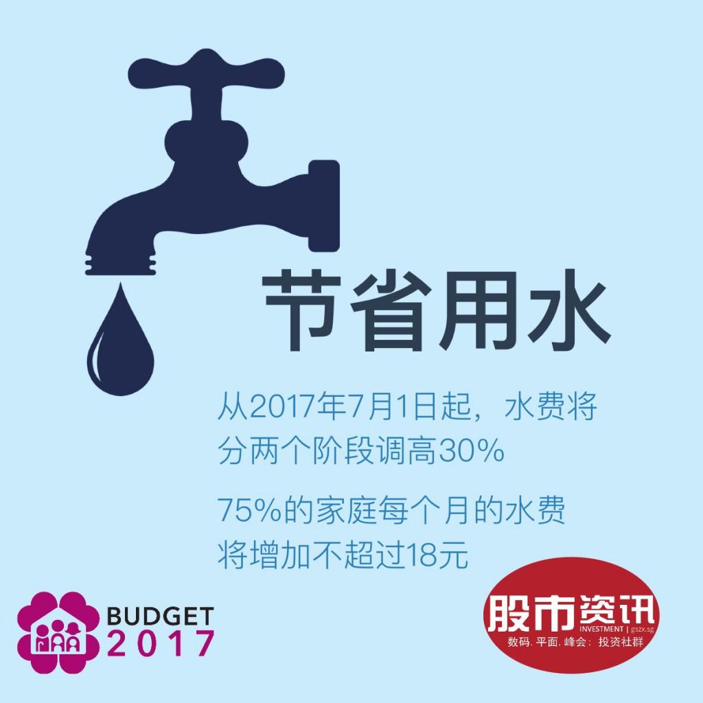Singapore 2017 Budget Water Price