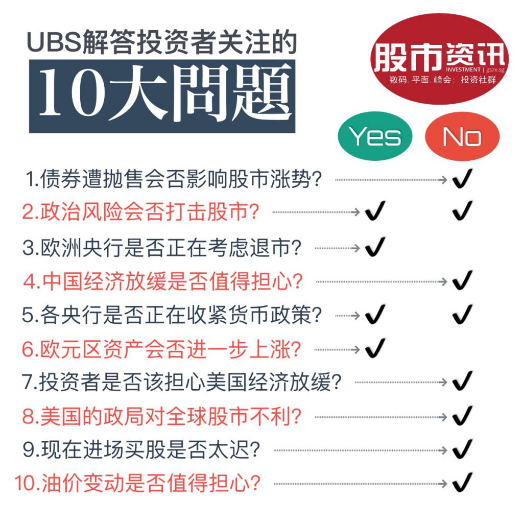 UBS 10 Questions 2H17