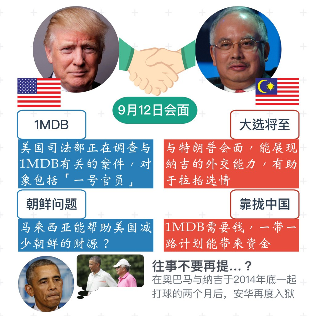 Trump and Najib Meeting