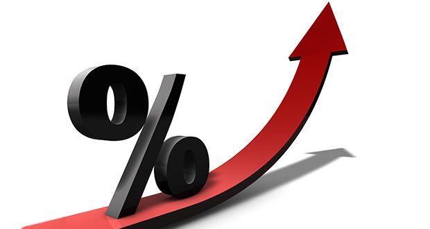 10年国债利率展示投资者对未来利率走向的预测,认为未来10年的平均利率会是3.2%