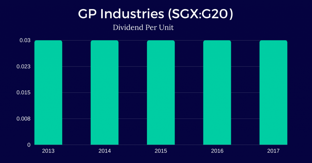 GP-Industries-Limited