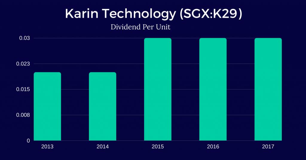 Karin-Technology