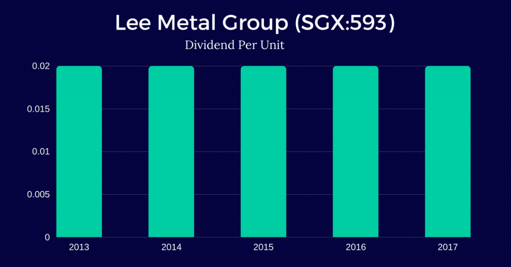 Lee-Metal-Group-Ltd