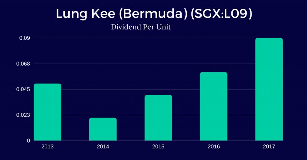 Lung-Kee-Bermuda-1