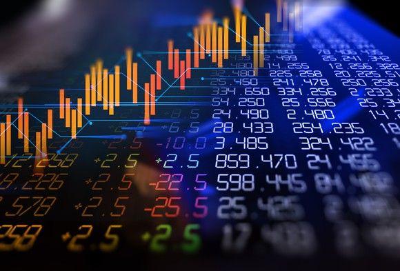 US-market-II