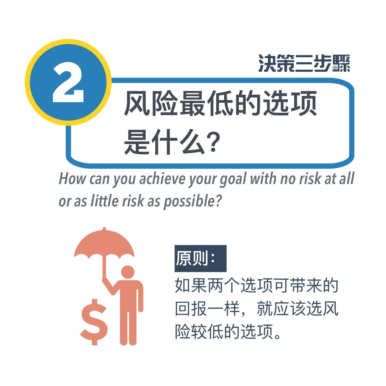 Risk Taking 2