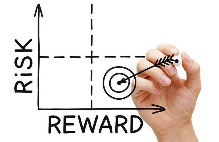 risk-to-reward