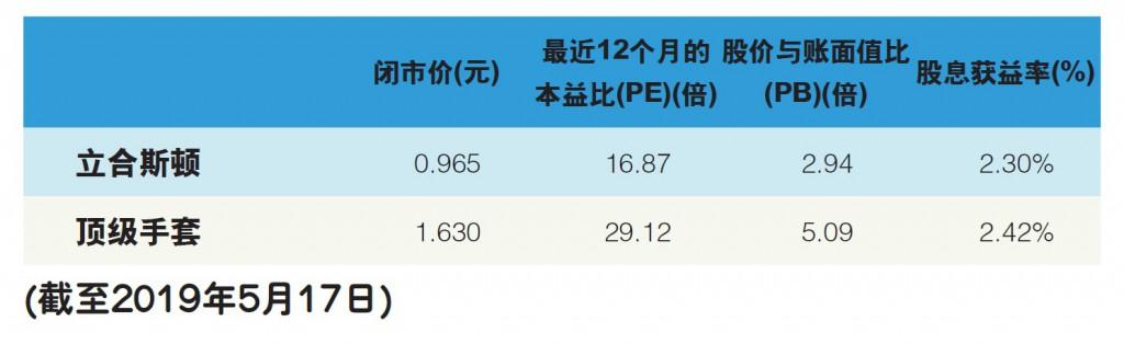 riverstone 614 chinese.1